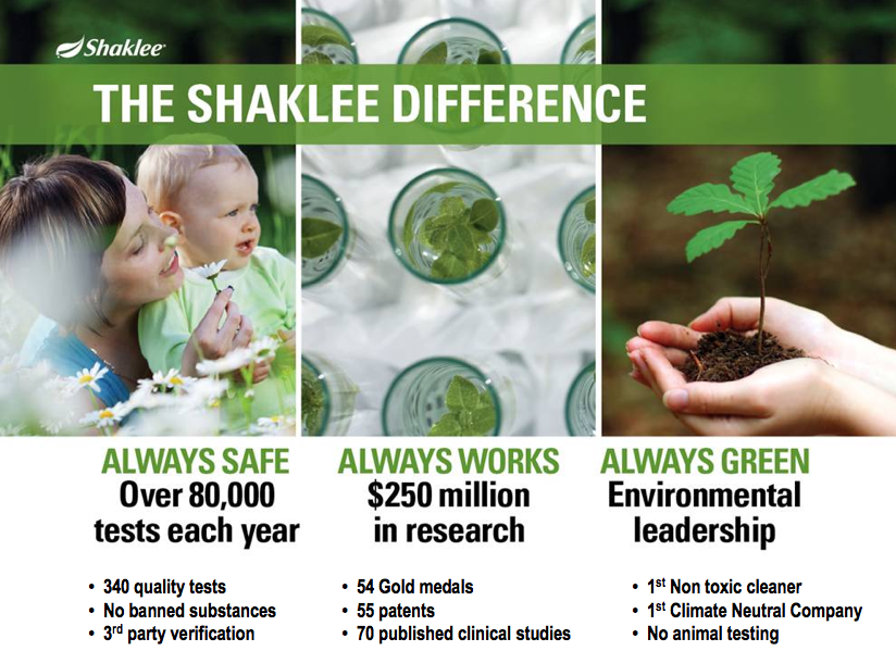 shaklee_difference